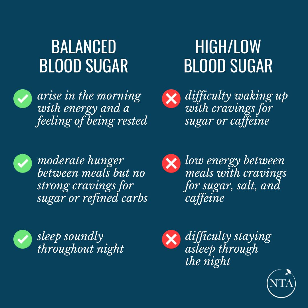 Balanced Blood Sugar